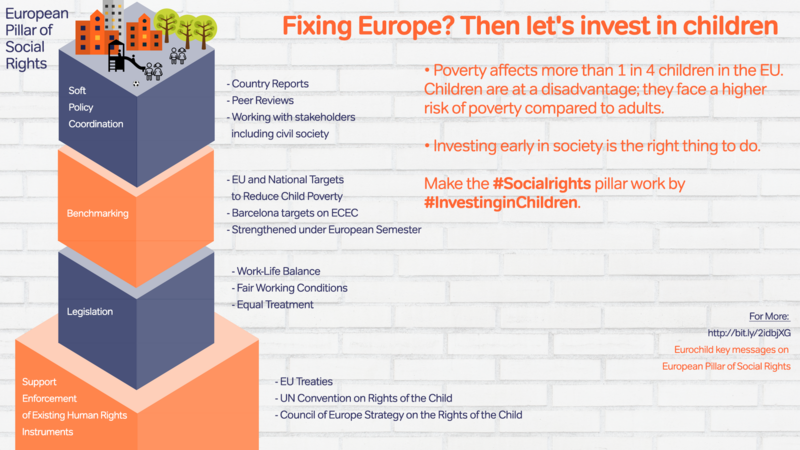 C4x investments for children urban forex bloggers